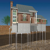 pre-foundation-push-piers-edens-structural-solutions-tulsa